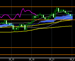 fxEURJPY160825end