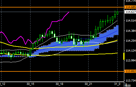 fxEURJPY160830END