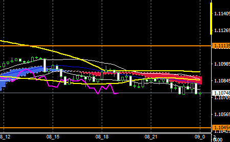 fxEURUSD160808END