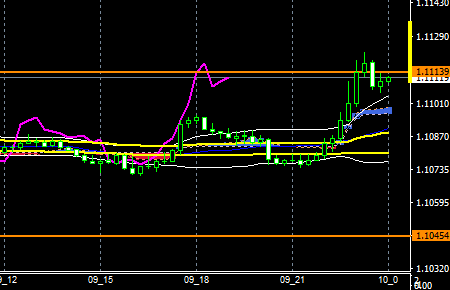 fxEURUSD160809END