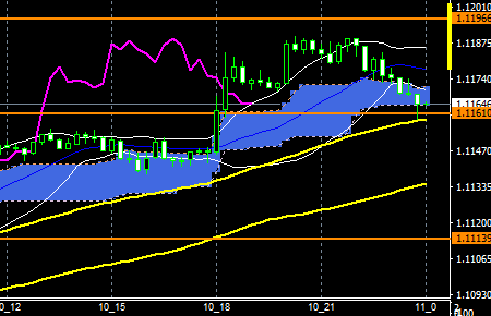 fxEURUSD160810END