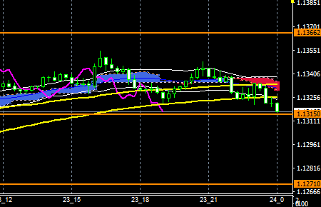 fxEURUSD160823END