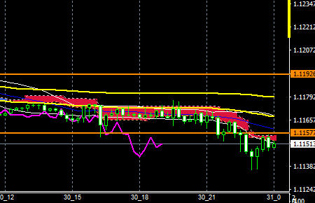fxEURUSD160830END