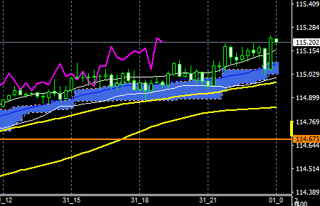fxEURJPY160831END