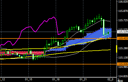 fxEURJPY160901END