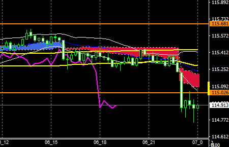 fxEURJPY160906END