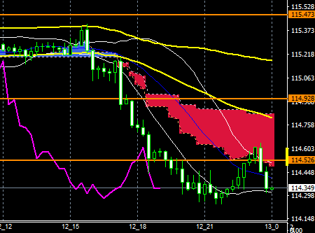 fxeurjpy160912end