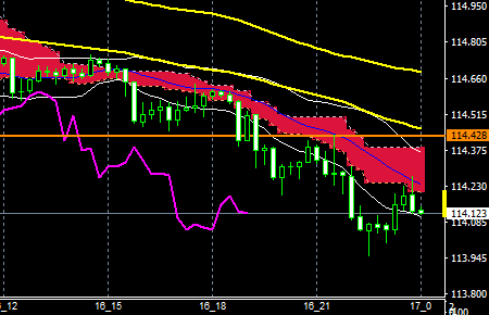 fxeurjpy160916end