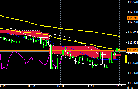 fxeurjpy160919end