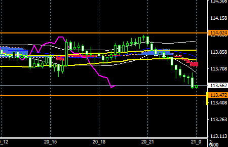 FXeurjpy160920end
