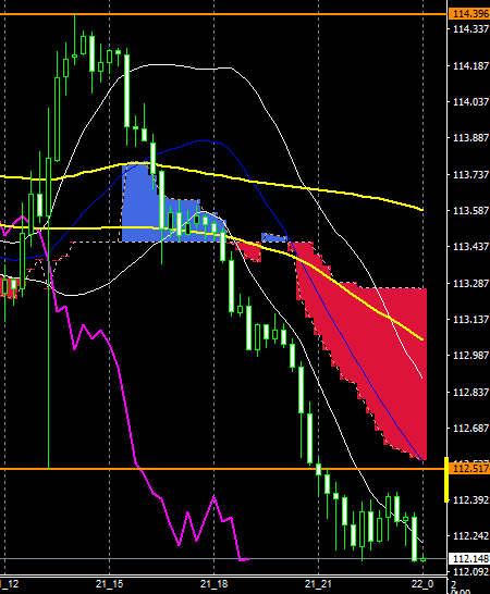 fxeurjpy160921end