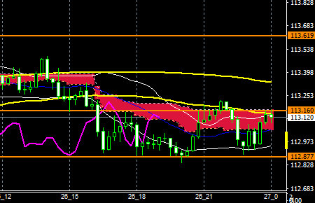 fxeurjpy160926end