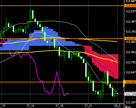fxeurjpy160927end
