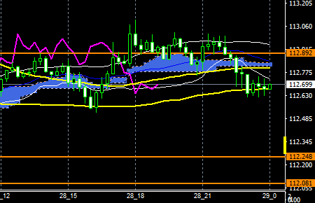 fxeurjpy160928end