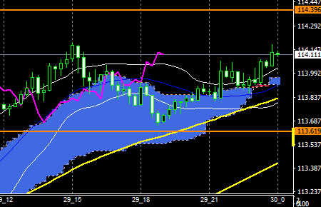 FXeurjpy160929end