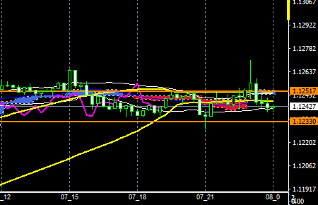 fxEURUSD160907END