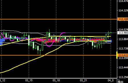 fxeurjpy161003end