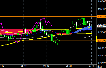 fxeurjpy161006end