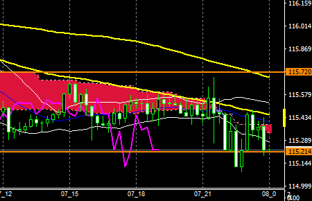 fxeurjpy161007end