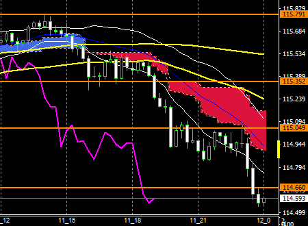 fxeurjpy161011end