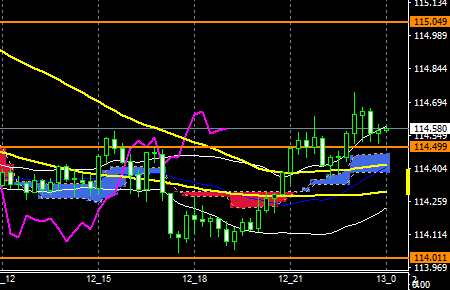 fxeurjpy161012end