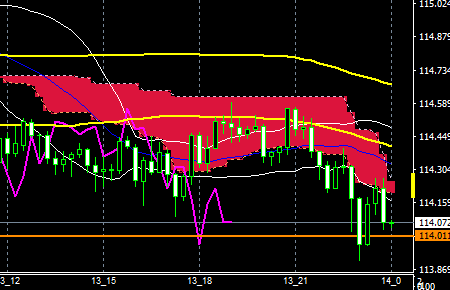 fxeurjpy161013end