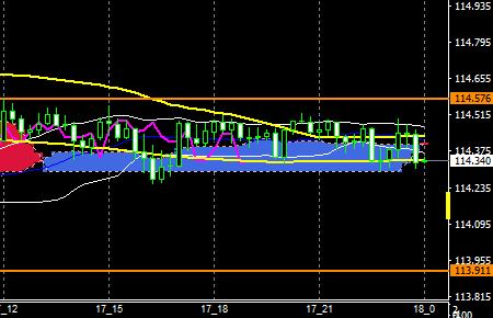 FXeurjpy161017end