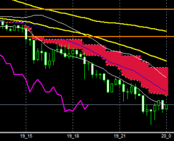 fxeurjpy161019end