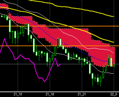 fxeurjpy161021end