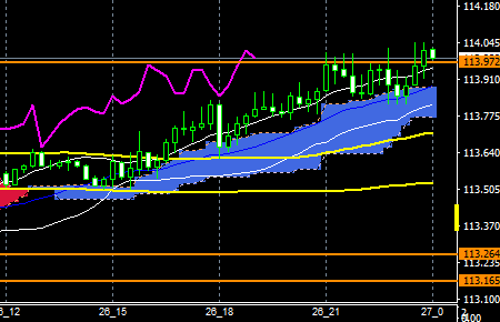 fxeurjpy161026end