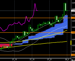 fxeurjpy161027end
