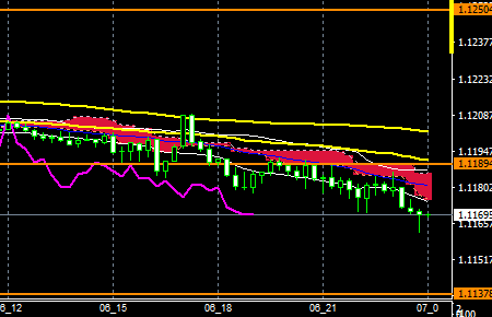 fxeurusd161006end