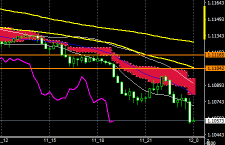 fxeurusd161011end