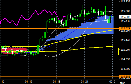 fxeurjpy161101end