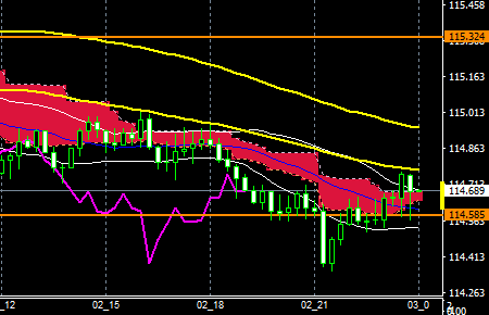 fxeurjpy161102end