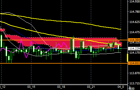fxeurjpy161103end