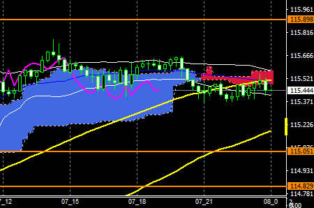 fxeurjpy161107end