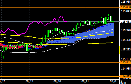 fxeurjpy161108end