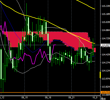 fxeurjpy161109end