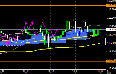 fxeurjpy161114end