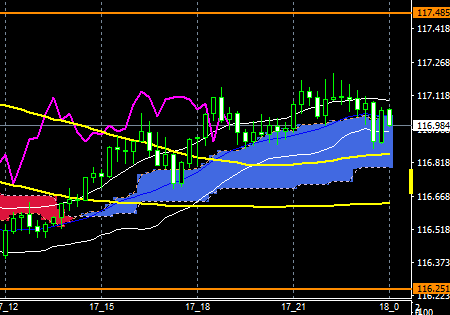 fxeurjpy161117end