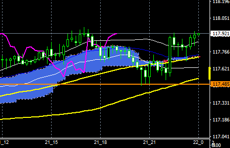 fxeurjpy161121end