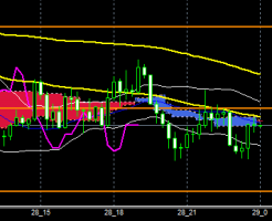 fxeurjpy161128end