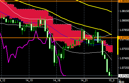 fxeurusd161114end