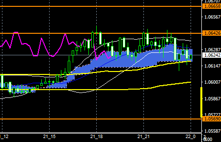 fxeurusd161121end