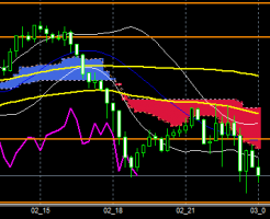 FXeurjpy161202end