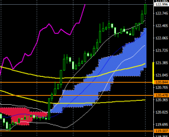 fxeurjpy161205end