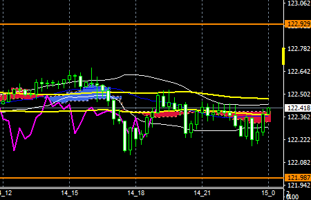 fxeurjpy161214end