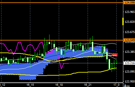 fxeurjpy161216end