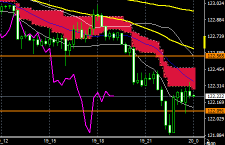 fxeurjpy161219end